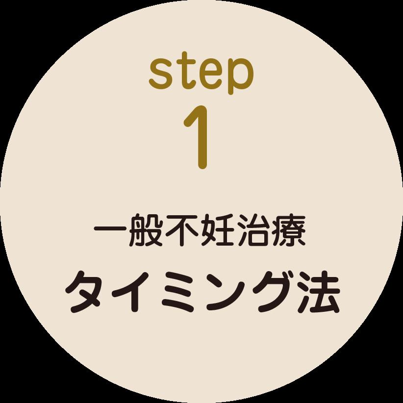 step1 一般不妊治療 タイミング法