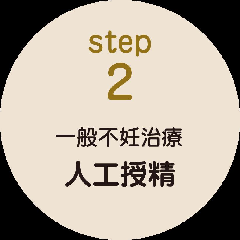 step2 一般不妊治療 人工授精